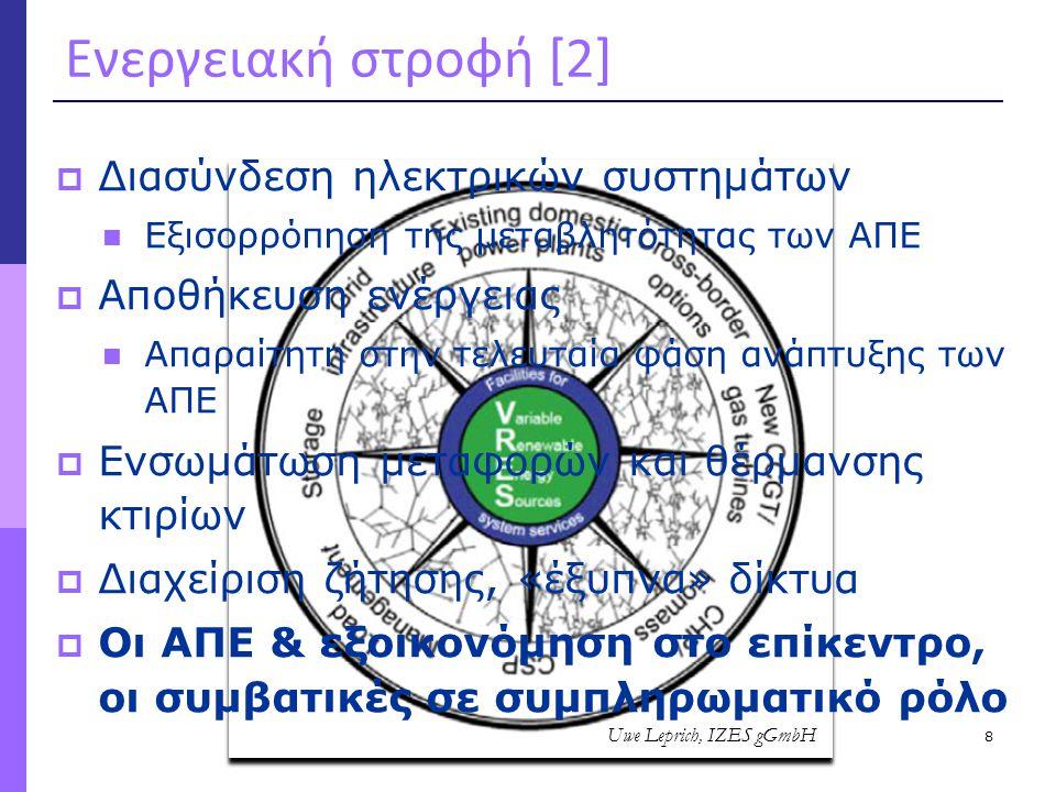 Ενεργειακή στροφή [2] Διασύνδεση ηλεκτρικών συστημάτων